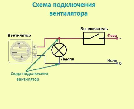 Connection diagram of the fan to the switch