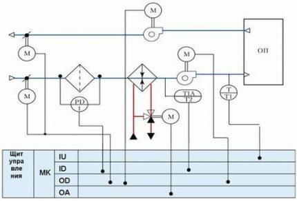 ShUV assembly diagram