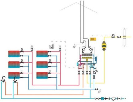 Standard two-pipe system