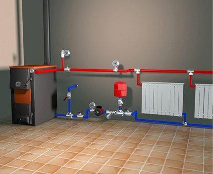 Solid fuel boiler heating system