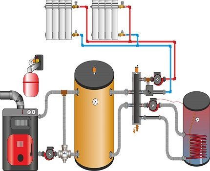Heat accumulator in the heating system