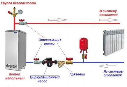 Flow pump installation diagram