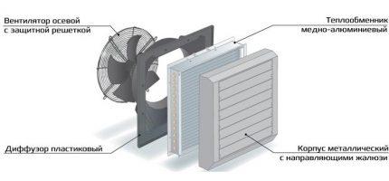 Water heat gun device