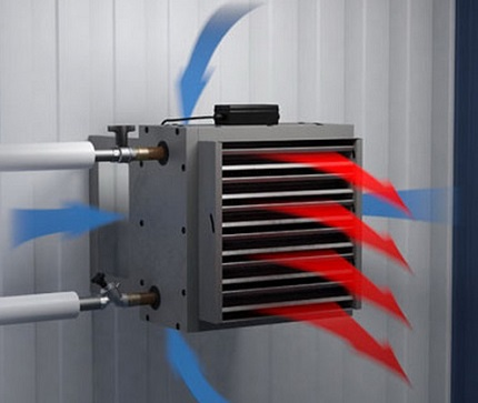 The principle of operation of the heat gun