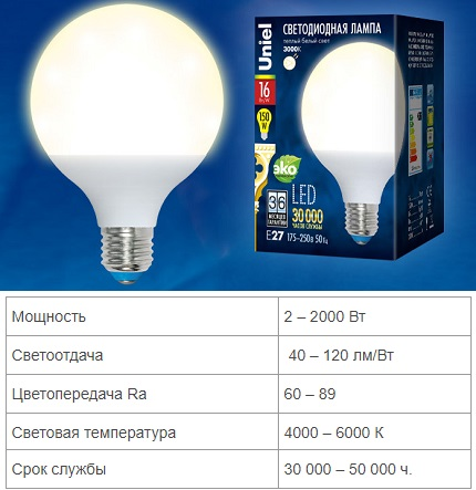 LED lamp specifications