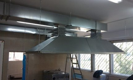 Dimensions of the exhaust hood