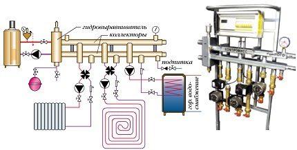 Schéma du système avec égaliseurs hydrauliques