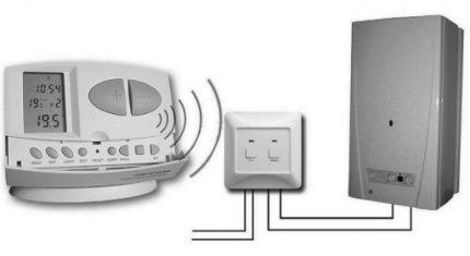 Thermostat pour chaudière à gaz