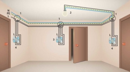 Schéma d'installation de trois interrupteurs de passage