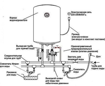 Boiler electronic circuit