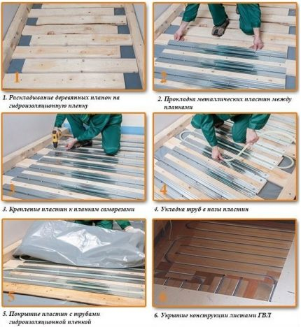 Steps for mounting a rack system