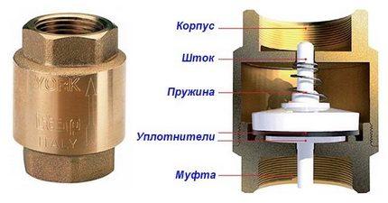 Coupling valve