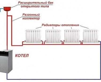 Single pipe heating circuit