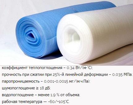 Crosslinked Polyethylene Foam