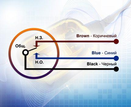 Plūdinio jungiklio veikimo schema