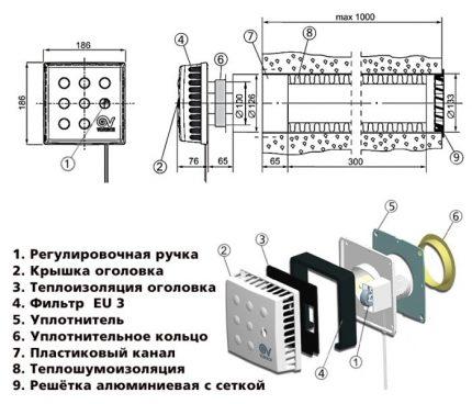 Supply valve design