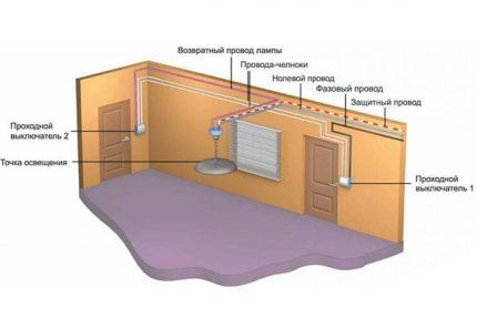 Schéma d'installation de l'interrupteur de passage dans l'appartement
