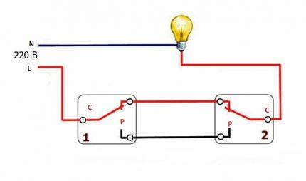 Diagramme d'action du disjoncteur