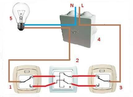 Circuit disjoncteur