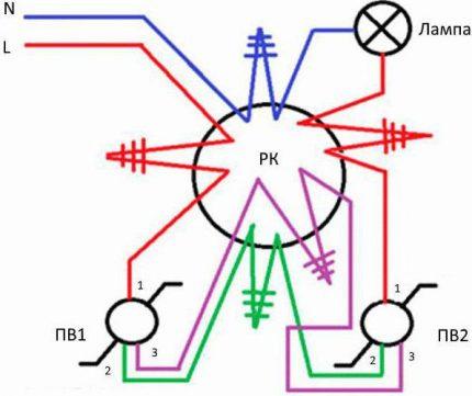 Schéma de principe de connexion