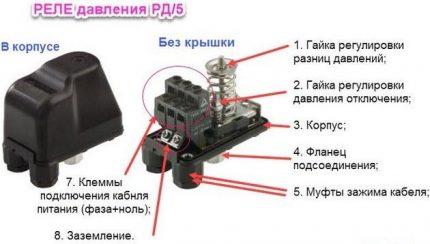 Slėgio jungiklio įtaiso schema