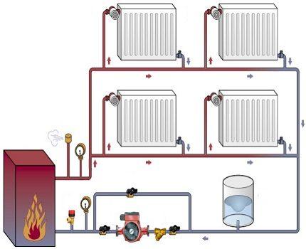 Heating circuit example