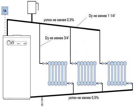 Natural circulation heating circuit