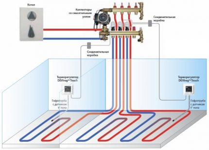 Water circuit connection diagram