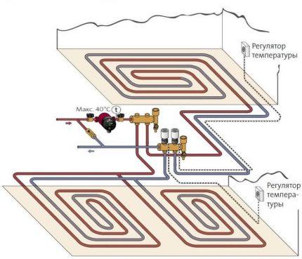 Grīdas apsildes sistēmas parametri