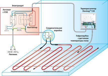 Electric underfloor heating installation diagram