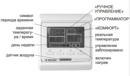 The programmable temperature controller