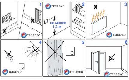 Règles d'installation du thermostat