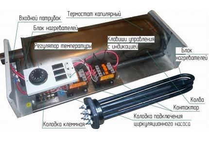 Chaudière électrique avec thermostat intégré