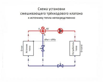 Schéma de raccordement n ° 3