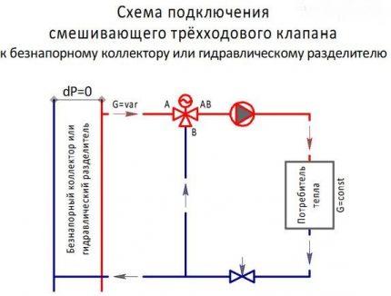 Schéma de raccordement de la vanne n ° 2