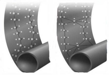 PEX-a structure