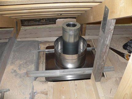 L'endroit de passage du tuyau de ventilation à travers le toit