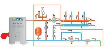 Schéma de tuyauterie de chaudière