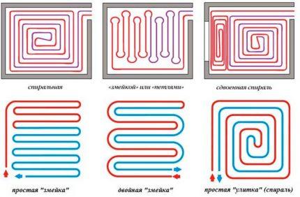 Ar ūdeni apsildāmās grīdas ieklāšanas shēmas