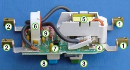 Dispositif interne UDT