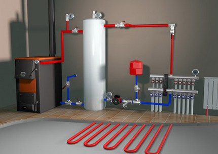 The scheme of the device for water floor heating