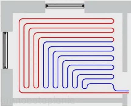 Angular coil