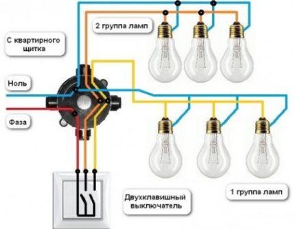 Schéma de connexion de deux groupes d'appareils
