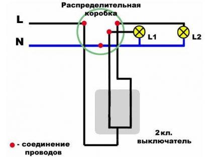 La connexion a vécu dans une boîte de distribution
