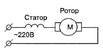 Connection diagram for verification