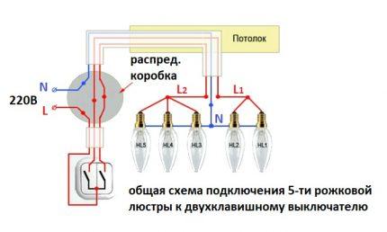 Diagramme de connexion du lustre à cinq bras