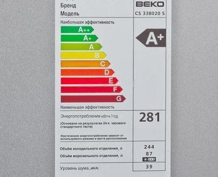 Modeļa raksturojums enerģijas patēriņa un trokšņa izteiksmē