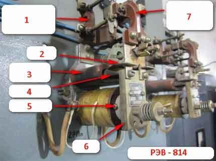 Electromagnetic relay design
