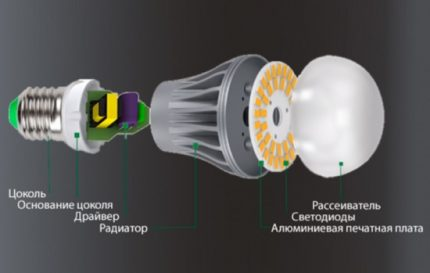 LED Dimmable Lamp Design
