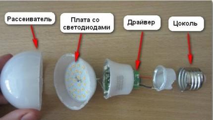 LED bulb device